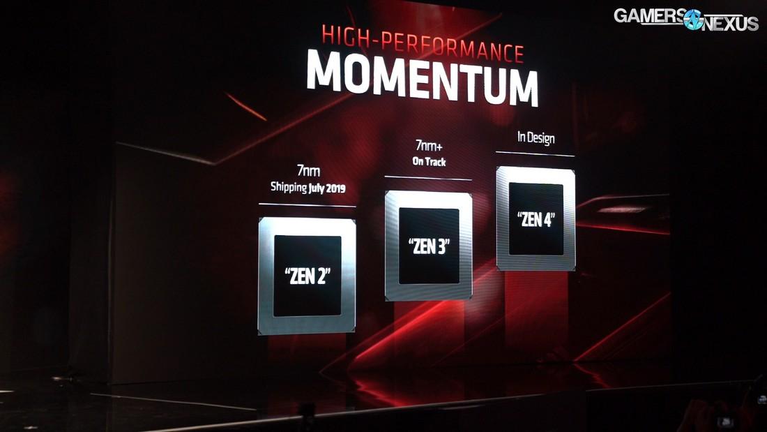 AMD Navi RX 5700 XT & Ryzen Specs, Overclocking