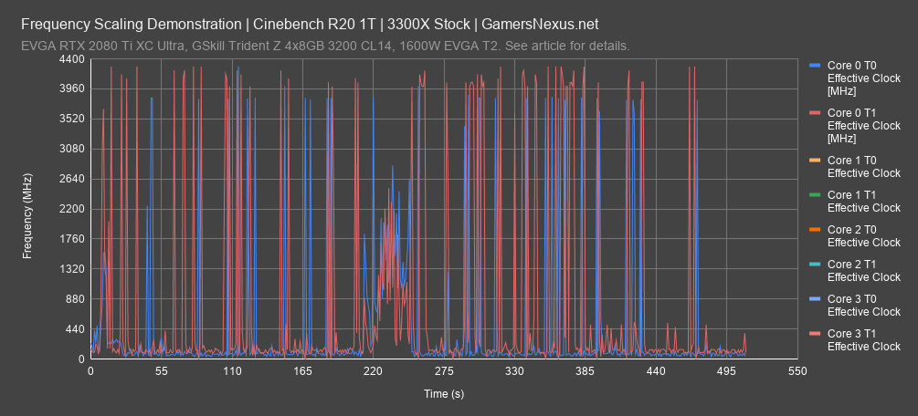 cinebench frequency 2