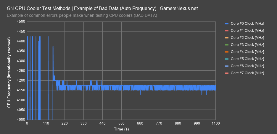4 bad frequency data 1