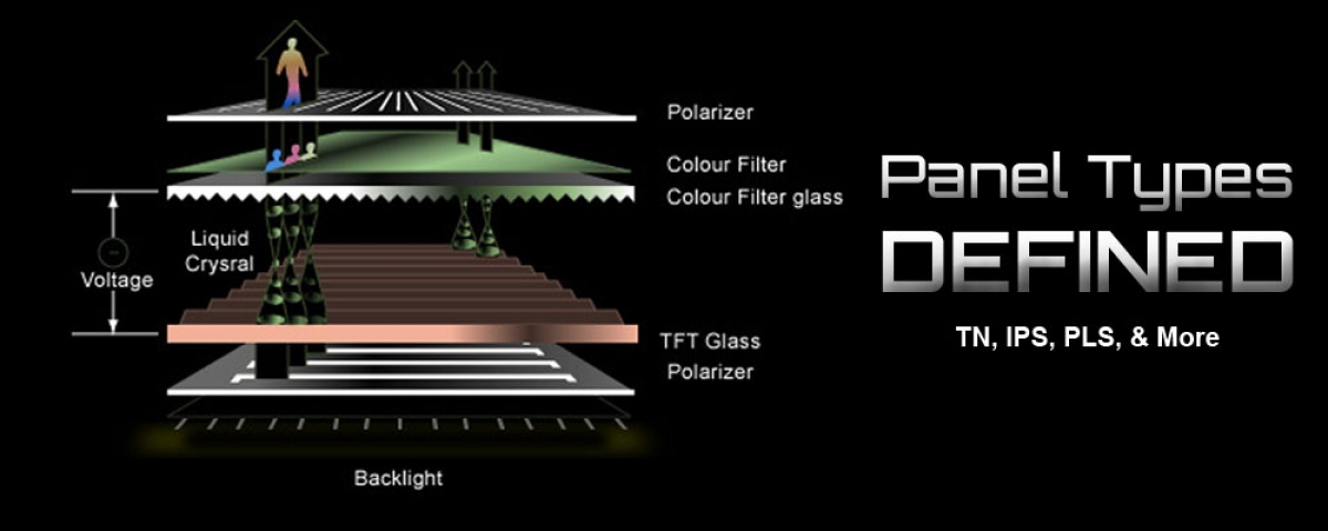 Diferencias de tipo de panel de pantalla definidas: TN frente a IPS, PLS, VA