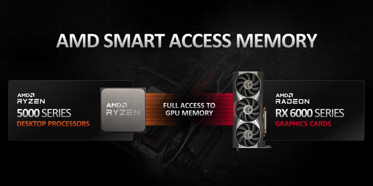 HW News - NVIDIA Adds 'Smart Access Memory' Counter, Zen 3 Delid, Intel Add-in GPU
