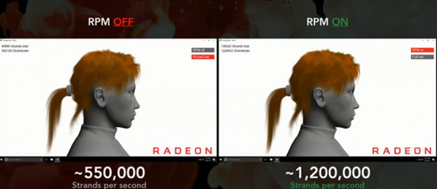 AMD Vega Rapid-Packed Math Demonstration