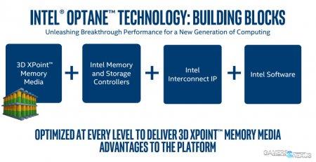 Intel Optane Memory Modules in 2018