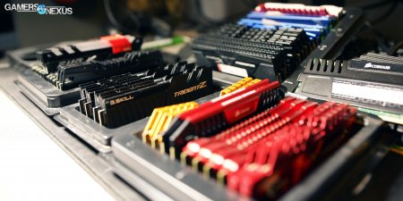 RAM Price Report: DDR4 Same Price as Initial Launch
