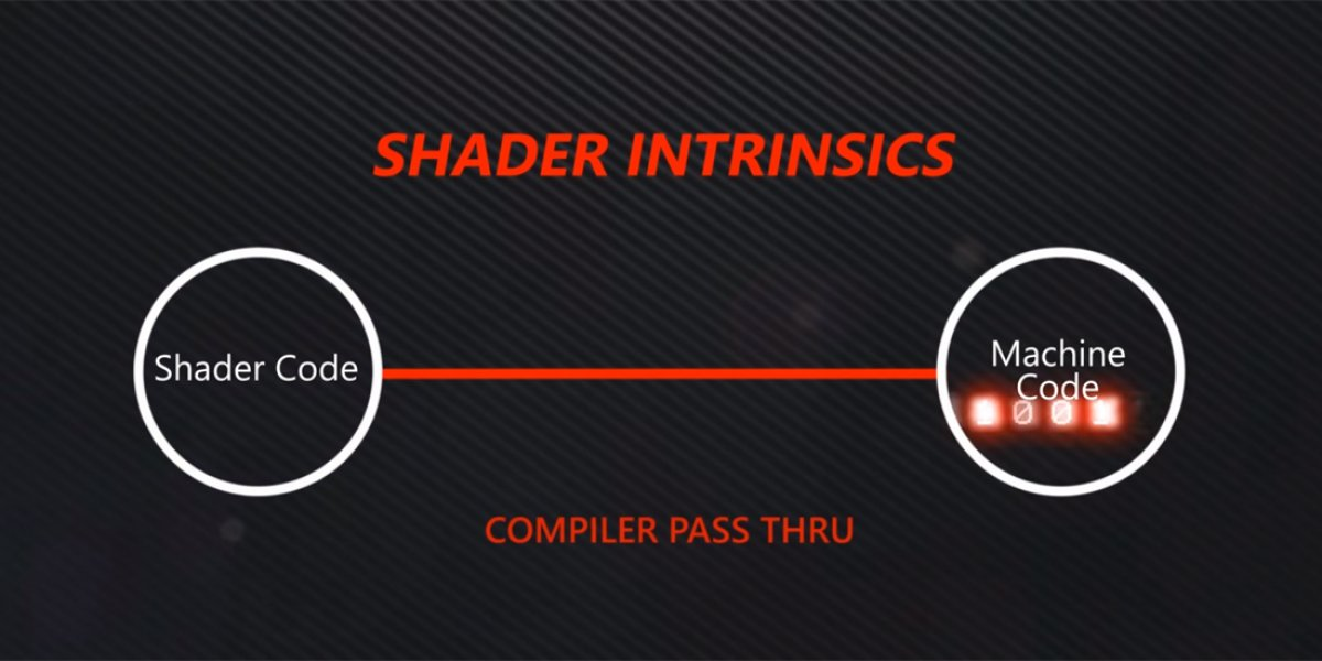 Shader Intrinsic Functions to Bypass Abstraction Layers (w/ Raja