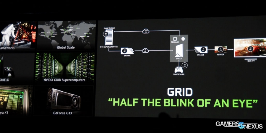 "NVIDIA Ships GRID Game Streaming Service, ""What Spotify Did for Music"""