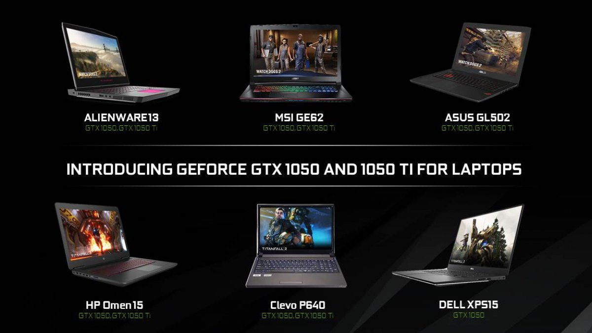 GTX 1050 & 1050 Ti Laptops Announced - Desktop GP107 in Notebooks | CES 2017