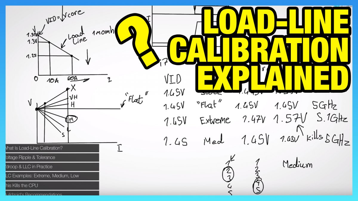 What Load-Line Calibration (LLC) Does & Protecting the CPU